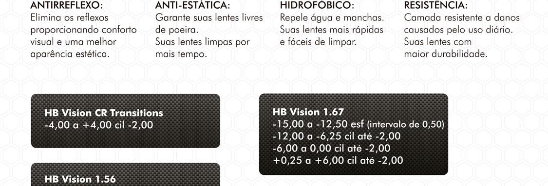 10a2ca1c599e2 Visão Simples Acabadas - Braslab