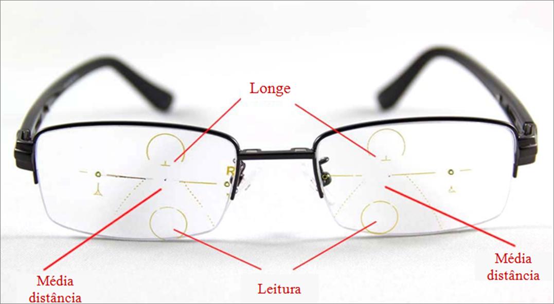 186498534 Dicas para uma boa adaptação com os óculos multifocais - Braslab